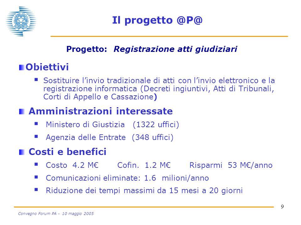 10 Convegno Forum PA - 10 maggio 2005 Il progetto @P@ Obiettivi  Sostituzione delle comunicazioni interne all'Amministrazione e tra la stessa e l'Agenzia Italiana del Farmaco con vasto utilizzo della PEC Amministrazione proponente  Ministero della Salute Costi e benefici  Costo 1.5 M€ Cofin.