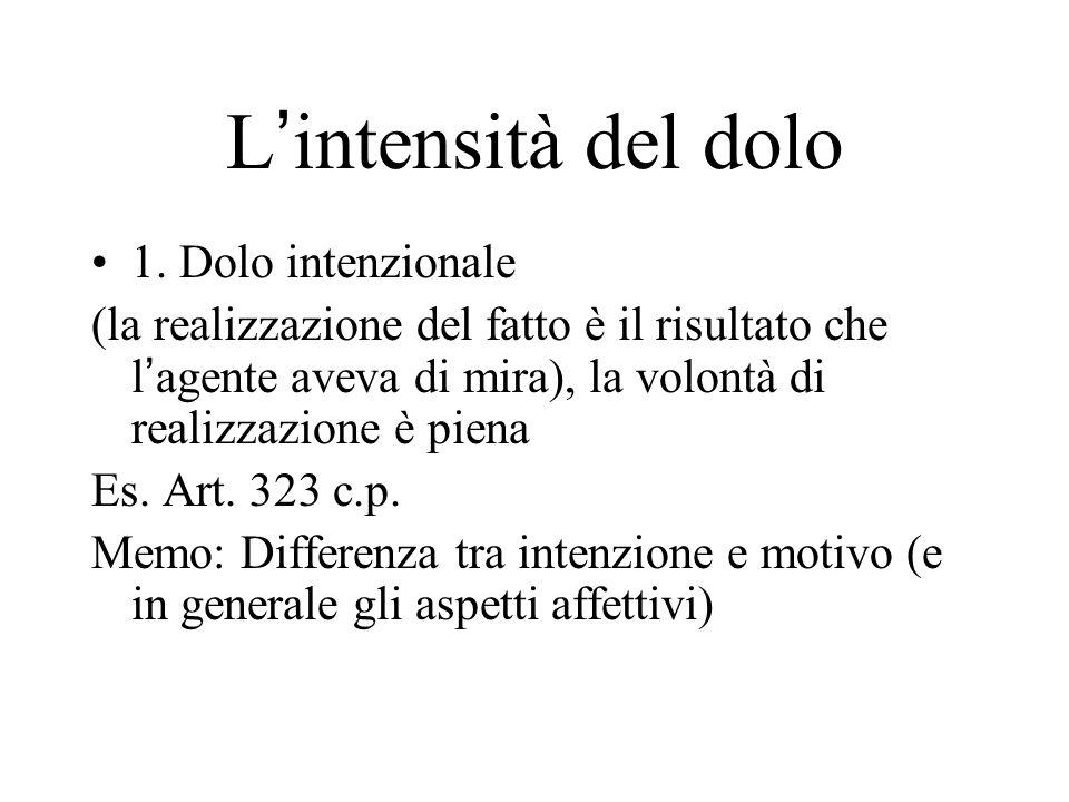 L'intensità del dolo 1. Dolo intenzionale (la realizzazione del fatto è il risultato che l'agente aveva di mira), la volontà di realizzazione è piena