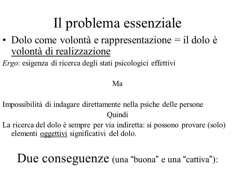 Il problema essenziale Dolo come volontà e rappresentazione = il dolo è volontà di realizzazione Ergo: esigenza di ricerca degli stati psicologici eff