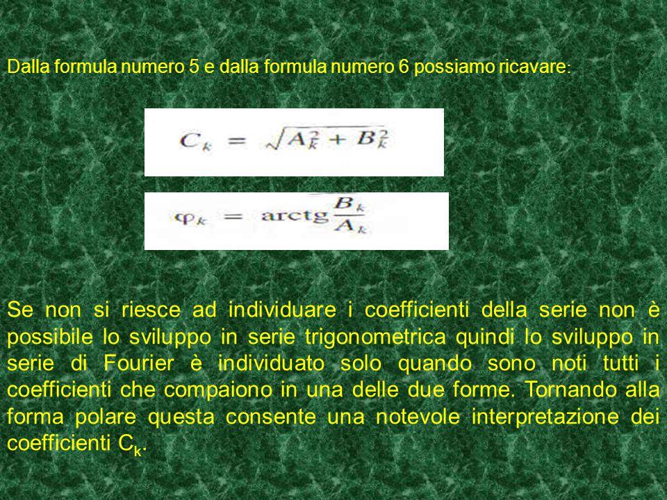 La serie di Fourier è ora espressa dalla somma di due serie che sembra portare una maggiore complicazione invece la forma cartesiana consente una più agevole determinazione dei coefficienti delle armoniche.