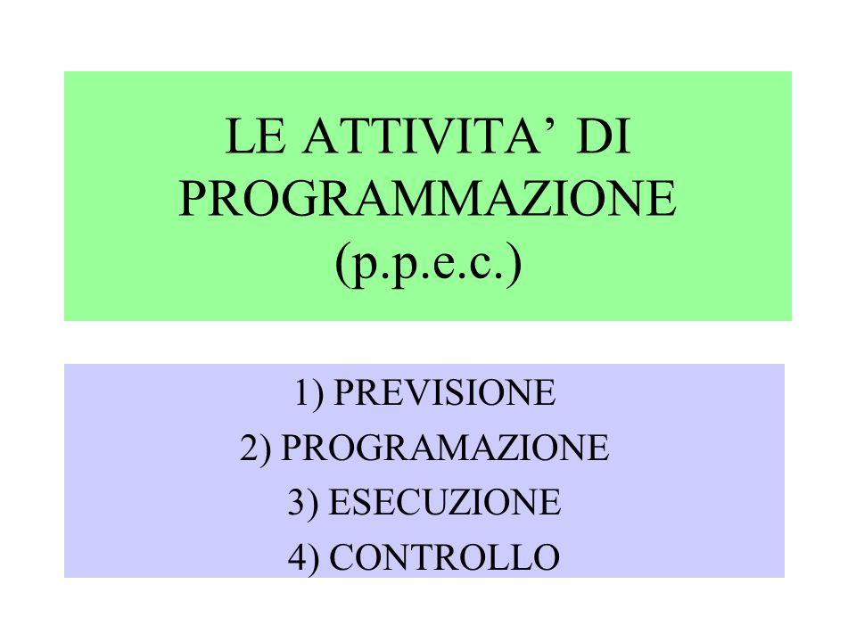 LE ATTIVITA' DI PROGRAMMAZIONE (p.p.e.c.) 1) PREVISIONE 2) PROGRAMAZIONE 3) ESECUZIONE 4) CONTROLLO