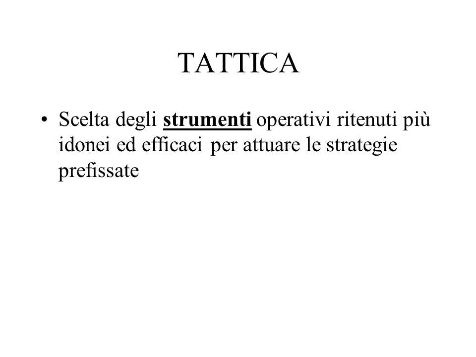 TATTICA Scelta degli strumenti operativi ritenuti più idonei ed efficaci per attuare le strategie prefissate