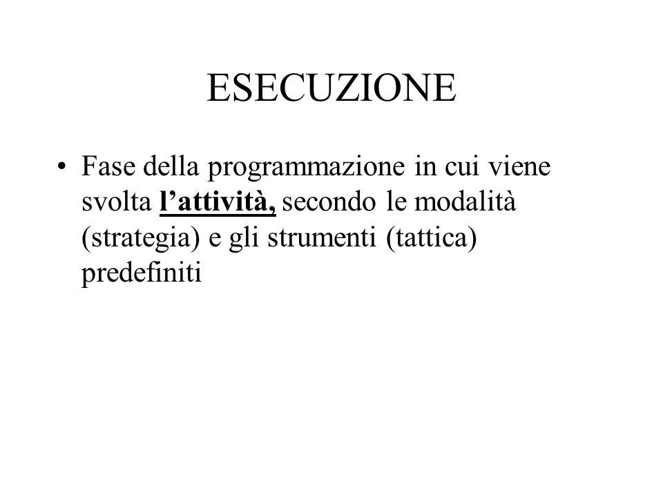 ESECUZIONE Fase della programmazione in cui viene svolta l'attività, secondo le modalità (strategia) e gli strumenti (tattica) predefiniti