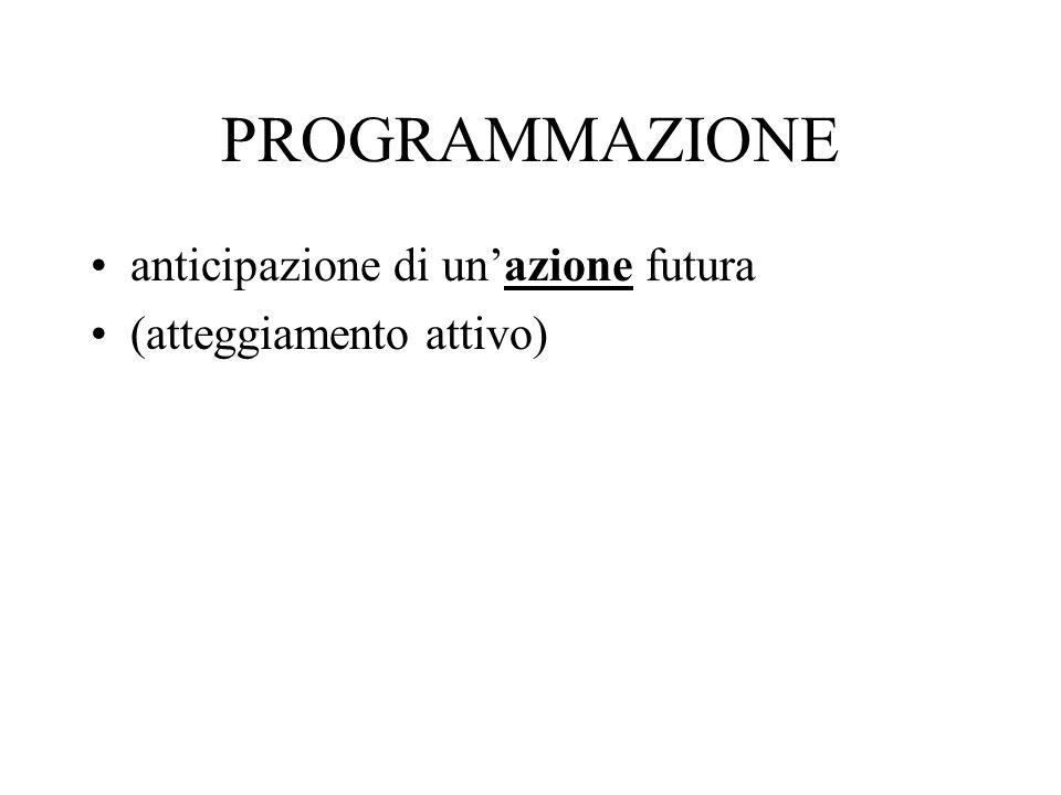 ESECUZIONE attuazione delle operazioni programmate (fase operativa)