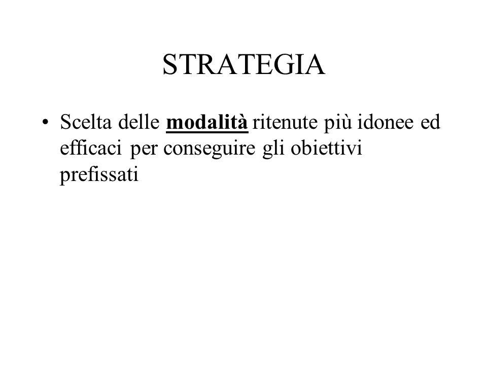 STRATEGIA Scelta delle modalità ritenute più idonee ed efficaci per conseguire gli obiettivi prefissati
