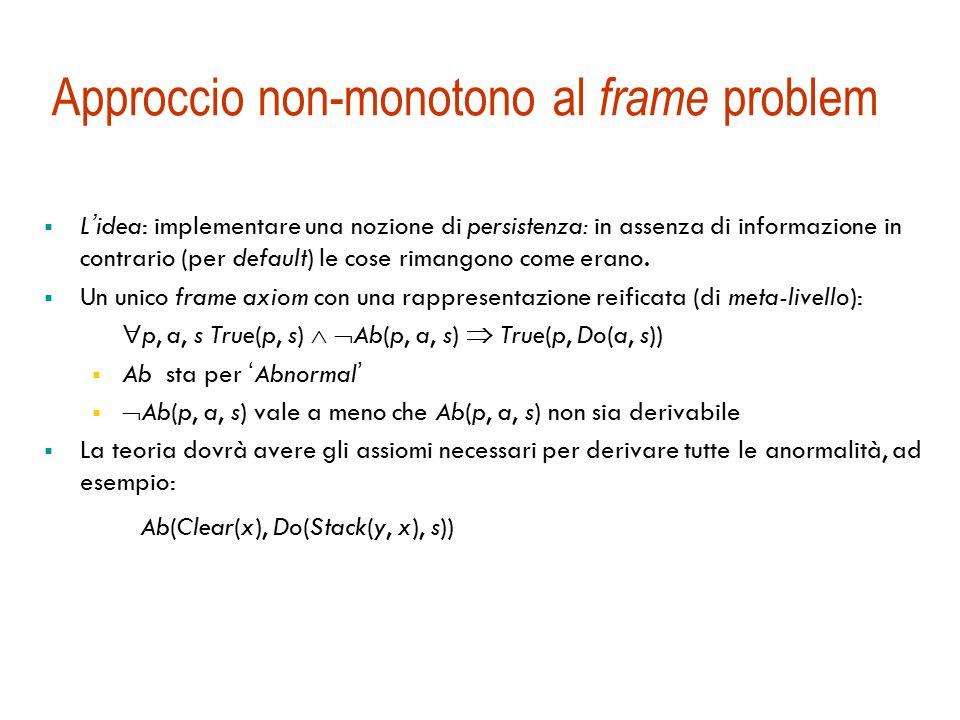 Assioma di stato successore  Si possono anche scrivere in maniera più compatta in un modo che combina effetto e frame axiom, tramite un assioma di st