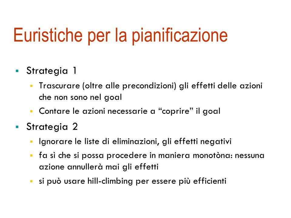 Euristiche per la pianificazione  Euristiche ammissibili: cercare di stimare quante azioni servono a soddisfare i goal in problemi rilassati (meno vi