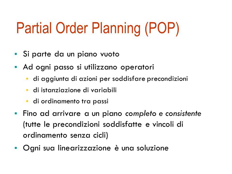 Pianificazione nello spazio dei piani  Piani parzialmente ordinati  Principio del minimo impegno: non ordinare i passi se non necessario  I passi d
