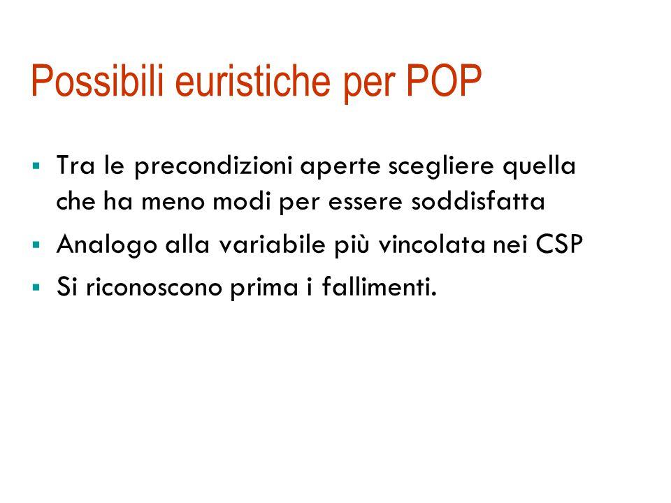 POP: conclusione  Abbiamo ottenuto un piano completo e consistente  Ogni linearizzazione è una soluzione  In questo caso una sola: [unstack(c, a),