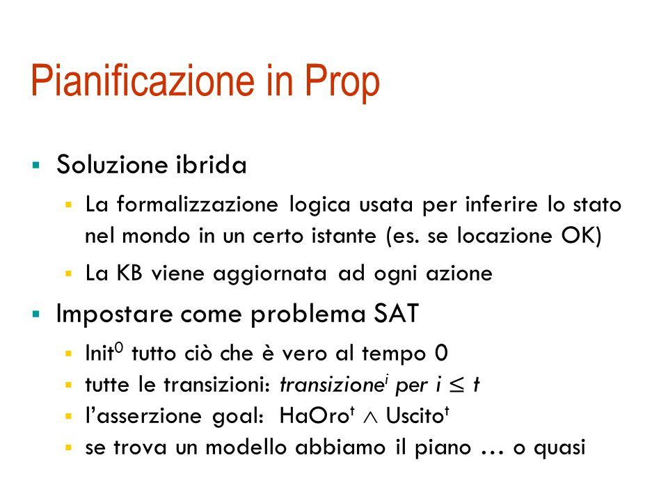 Pianificazione in Prop  Soluzione ibrida  La formalizzazione logica usata per inferire lo stato nel mondo in un certo istante (es.