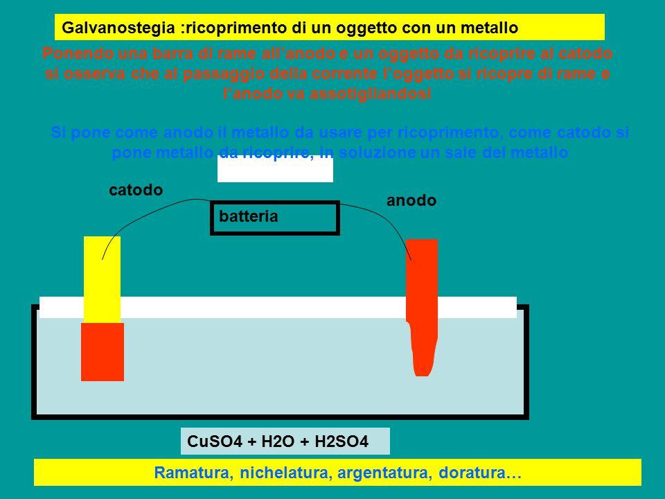 Galvanostegia :ricoprimento di un oggetto con un metallo batteria catodo anodo CuSO4 + H2O + H2SO4 Ponendo una barra di rame all'anodo e un oggetto da