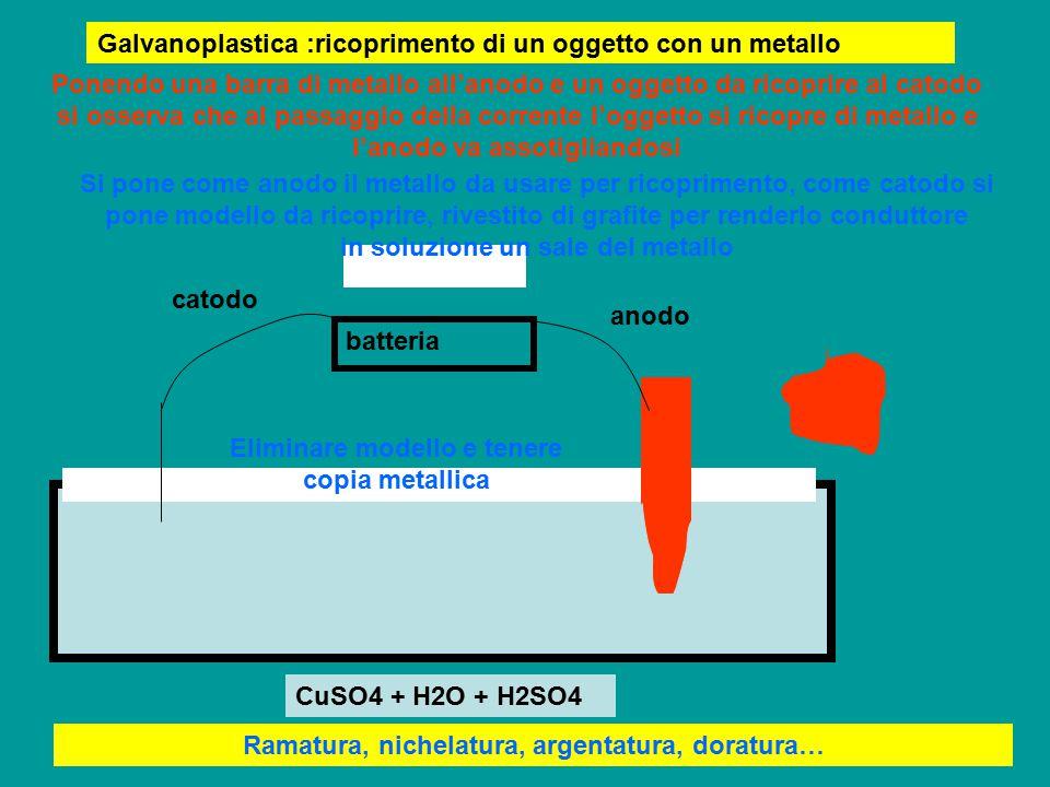 Galvanoplastica :ricoprimento di un oggetto con un metallo batteria catodo anodo CuSO4 + H2O + H2SO4 Ponendo una barra di metallo all'anodo e un ogget