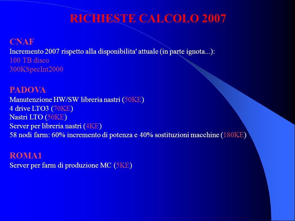 PROPOSTE CALCOLO 2007 CNAF Parere dei referee per il finanziamento da parte del Tier-1 Riduzione 15% del disco a 85 TB 300KSpecInt2000 PADOVA Questo e l ultimo upgrade che portera al termine dell esperimento.