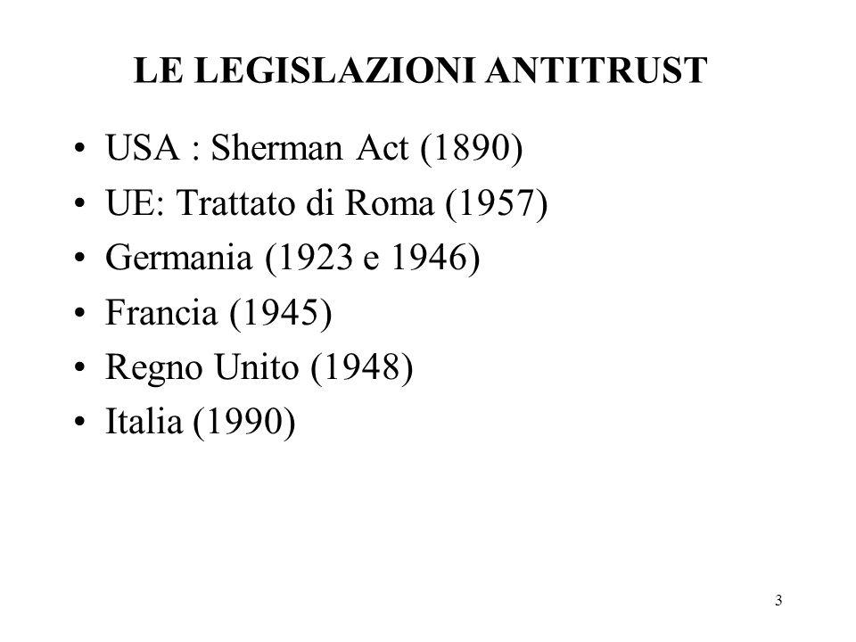 3 LE LEGISLAZIONI ANTITRUST USA : Sherman Act (1890) UE: Trattato di Roma (1957) Germania (1923 e 1946) Francia (1945) Regno Unito (1948) Italia (1990)