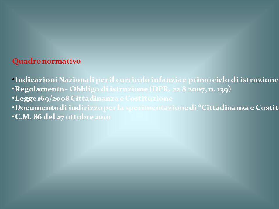 Quadro normativo Indicazioni Nazionali per il curricolo infanzia e primo ciclo di istruzione (4 9 2012) Regolamento - Obbligo di istruzione (DPR. 22 8