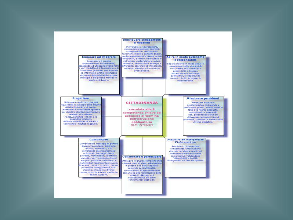 COSTRUIRE CITTÀ AMICHE DELLE BAMBINE E DEI BAMBINI Nove passi per l'azione UNICEF Centro di Ricerca Innocenti Per ogni bambino Salute, Scuola, Uguaglianza, Protezione http://www.unicef.it/Allegati/Costruire_citta_amiche.pdf