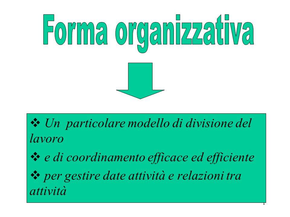 1  Un particolare modello di divisione del lavoro  e di coordinamento efficace ed efficiente  per gestire date attività e relazioni tra attività