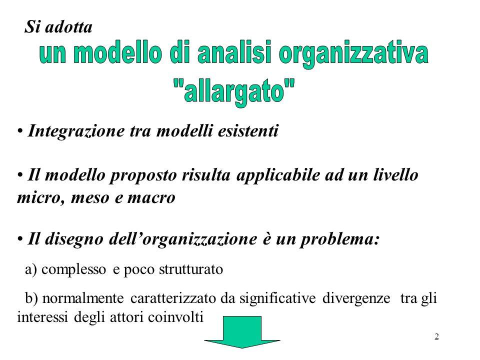 2 Si adotta Integrazione tra modelli esistenti Il disegno dell'organizzazione è un problema: a) complesso e poco strutturato b) normalmente caratterizzato da significative divergenze tra gli interessi degli attori coinvolti Il modello proposto risulta applicabile ad un livello micro, meso e macro