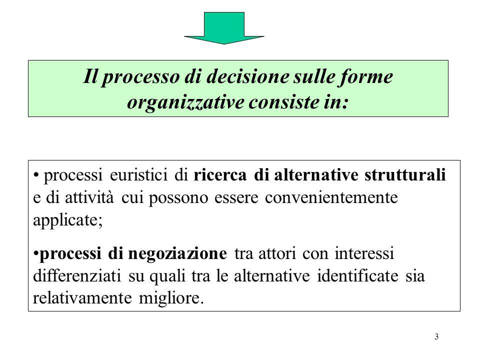 3 Il processo di decisione sulle forme organizzative consiste in: processi euristici di ricerca di alternative strutturali e di attività cui possono essere convenientemente applicate; processi di negoziazione tra attori con interessi differenziati su quali tra le alternative identificate sia relativamente migliore.