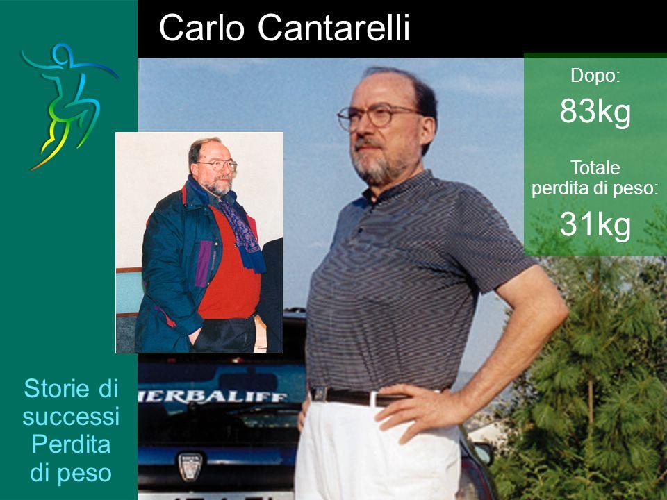 Storie di successi Perdita di peso Carlo Cantarelli Dopo: 83kg Totale perdita di peso: 31kg