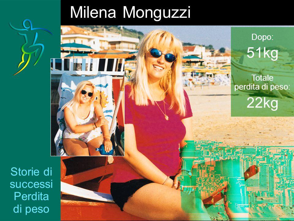 Storie di successi Perdita di peso Milena Monguzzi Dopo: 51kg Totale perdita di peso: 22kg