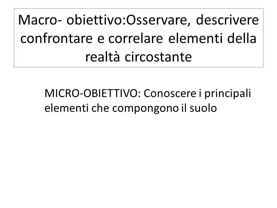 Macro- obiettivo:Osservare, descrivere confrontare e correlare elementi della realtà circostante MICRO-OBIETTIVO: Conoscere i principali elementi che compongono il suolo