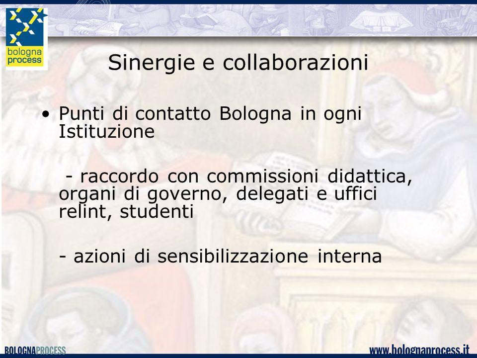 Sinergie e collaborazioni Punti di contatto Bologna in ogni Istituzione - raccordo con commissioni didattica, organi di governo, delegati e uffici relint, studenti - azioni di sensibilizzazione interna