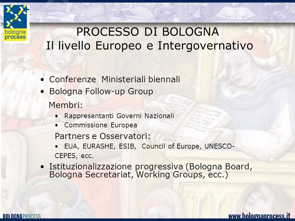 BOLOGNA PROCESS Attività ufficiali a livello europeo fra le Conferenze Ministeriali: Seminari di Bologna Riunioni del Bologna Follow-up Group / Board Dopo Berlino: Gruppi di lavoro su Bologna (European Qualification Framework, Qualità, Stocktaking, Communiqué drafting) Rapporti (Trends, Euridyce, ecc.)
