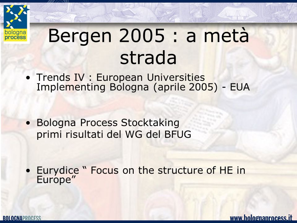 Bergen 2005 : a metà strada Trends IV : European Universities Implementing Bologna (aprile 2005) - EUA Bologna Process Stocktaking primi risultati del WG del BFUG Eurydice Focus on the structure of HE in Europe