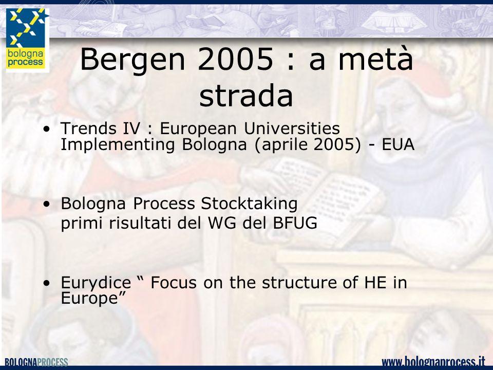 Bergen 2005 : a metà strada Trends IV : European Universities Implementing Bologna (aprile 2005) - EUA Bologna Process Stocktaking primi risultati del