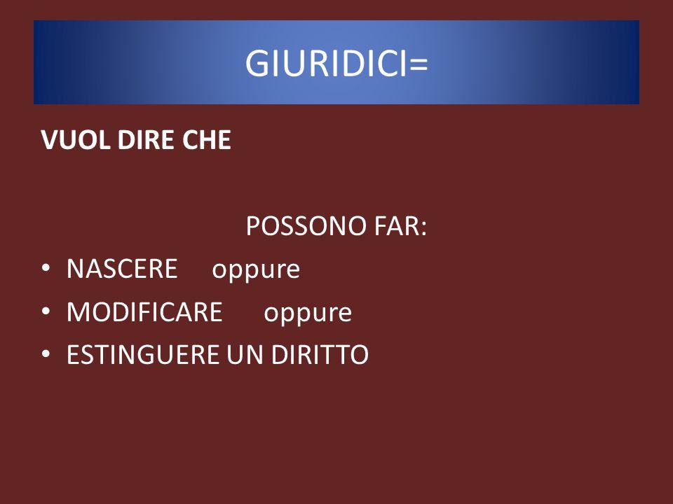 GIURIDICI= VUOL DIRE CHE POSSONO FAR: NASCERE oppure MODIFICARE oppure ESTINGUERE UN DIRITTO