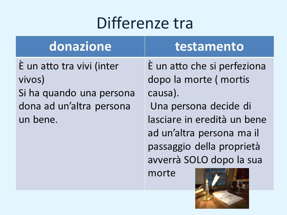 Differenze tra donazionetestamento È un atto tra vivi (inter vivos) Si ha quando una persona dona ad un'altra persona un bene.