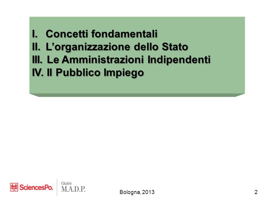 Bologna, 201313 III.