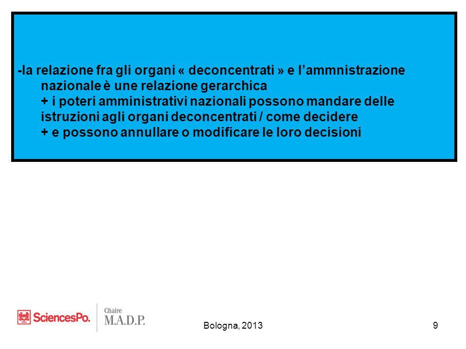 Bologna, 201310 2°.