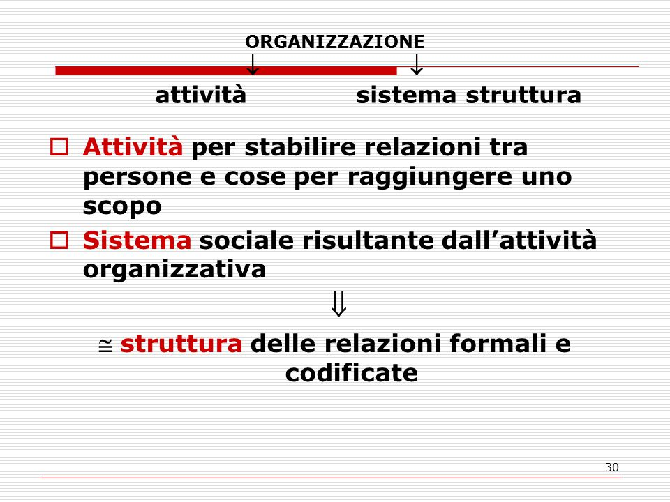 30 ORGANIZZAZIONE   attività sistema struttura  Attività per stabilire relazioni tra persone e cose per raggiungere uno scopo  Sistema sociale risultante dall'attività organizzativa   struttura delle relazioni formali e codificate