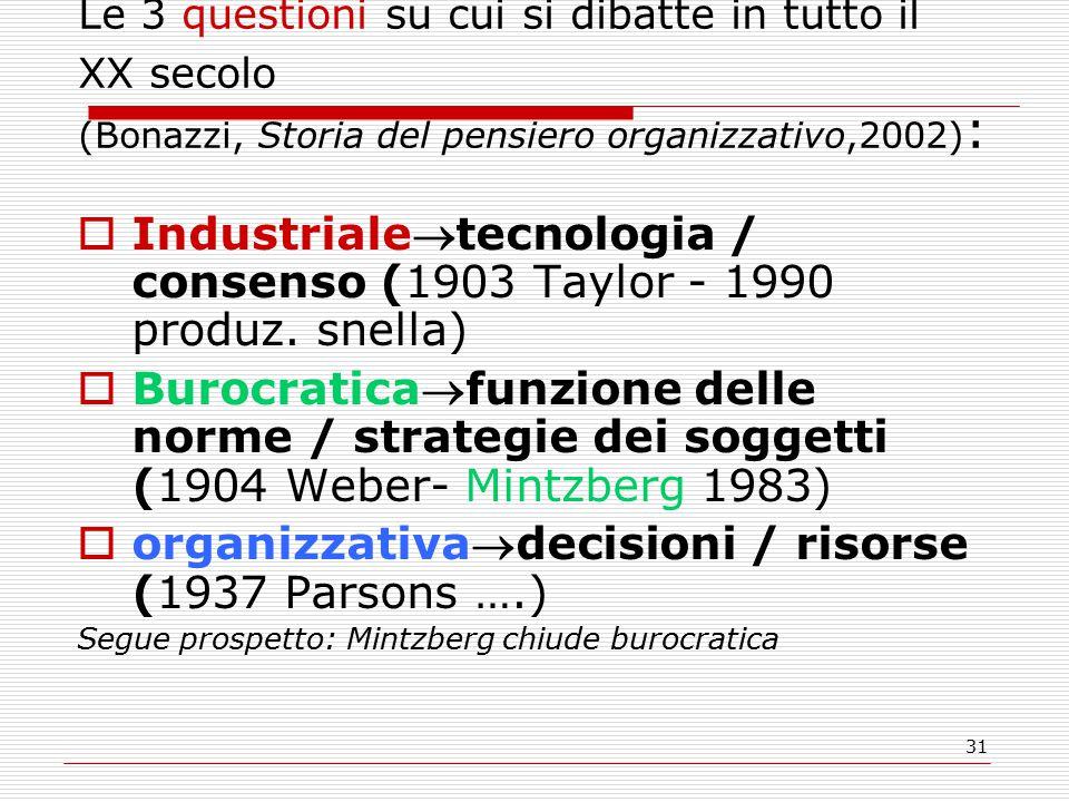 31 Le 3 questioni su cui si dibatte in tutto il XX secolo (Bonazzi, Storia del pensiero organizzativo,2002) :  Industrialetecnologia / consenso (1903 Taylor - 1990 produz.