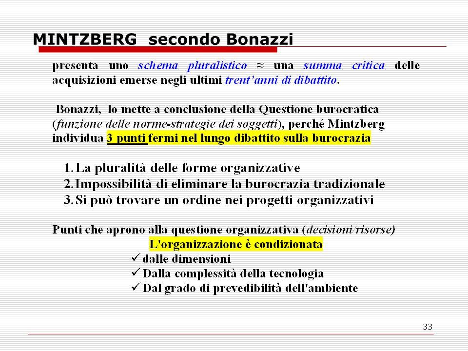33 MINTZBERG secondo Bonazzi