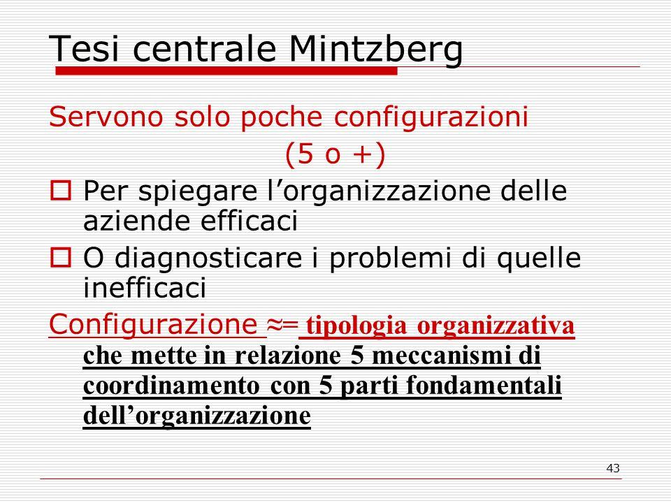 43 Tesi centrale Mintzberg Servono solo poche configurazioni (5 o +)  Per spiegare l'organizzazione delle aziende efficaci  O diagnosticare i problemi di quelle inefficaci Configurazione ≈= tipologia organizzativa che mette in relazione 5 meccanismi di coordinamento con 5 parti fondamentali dell'organizzazione
