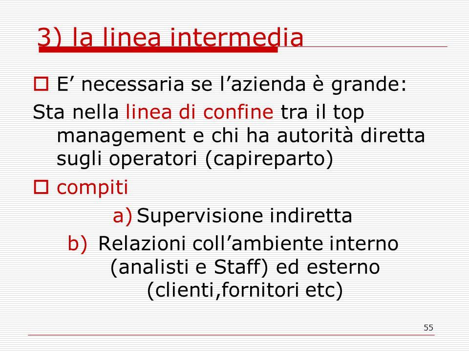 55 3) la linea intermedia  E' necessaria se l'azienda è grande: Sta nella linea di confine tra il top management e chi ha autorità diretta sugli operatori (capireparto)  compiti a)Supervisione indiretta b) Relazioni coll'ambiente interno (analisti e Staff) ed esterno (clienti,fornitori etc)