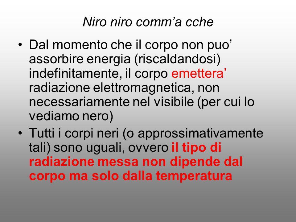 Niro niro comm'a cche Dal momento che il corpo non puo' assorbire energia (riscaldandosi) indefinitamente, il corpo emettera' radiazione elettromagnet
