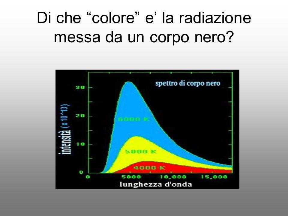 """Di che """"colore"""" e' la radiazione messa da un corpo nero?"""