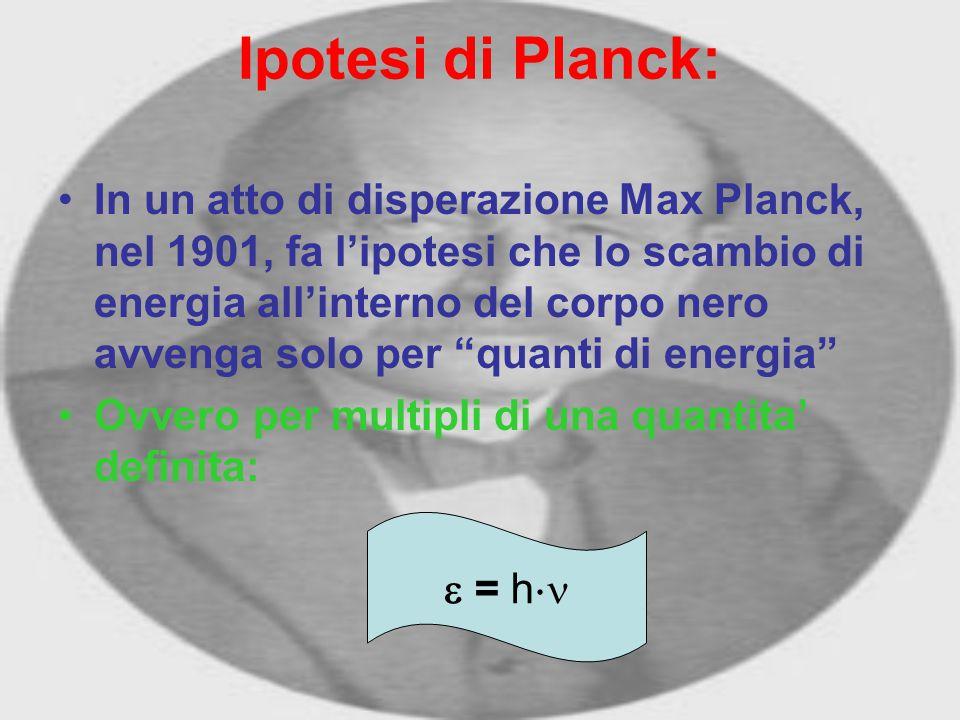 Ipotesi di Planck: In un atto di disperazione Max Planck, nel 1901, fa l'ipotesi che lo scambio di energia all'interno del corpo nero avvenga solo per