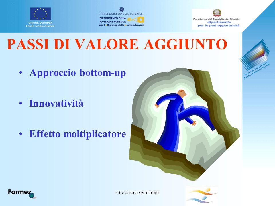 Giovanna Giuffredi PASSI DI VALORE AGGIUNTO Approccio bottom-up Innovatività Effetto moltiplicatore
