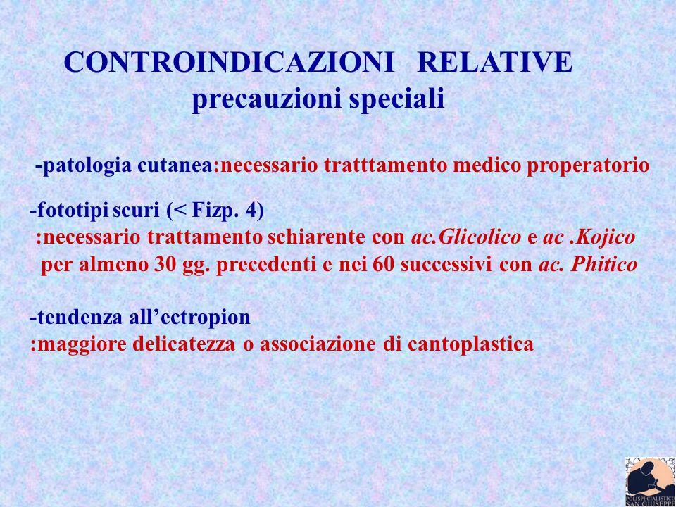 CONTROINDICAZIONI RELATIVE precauzioni speciali -fototipi scuri (< Fizp. 4) :necessario trattamento schiarente con ac.Glicolico e ac.Kojico per almeno