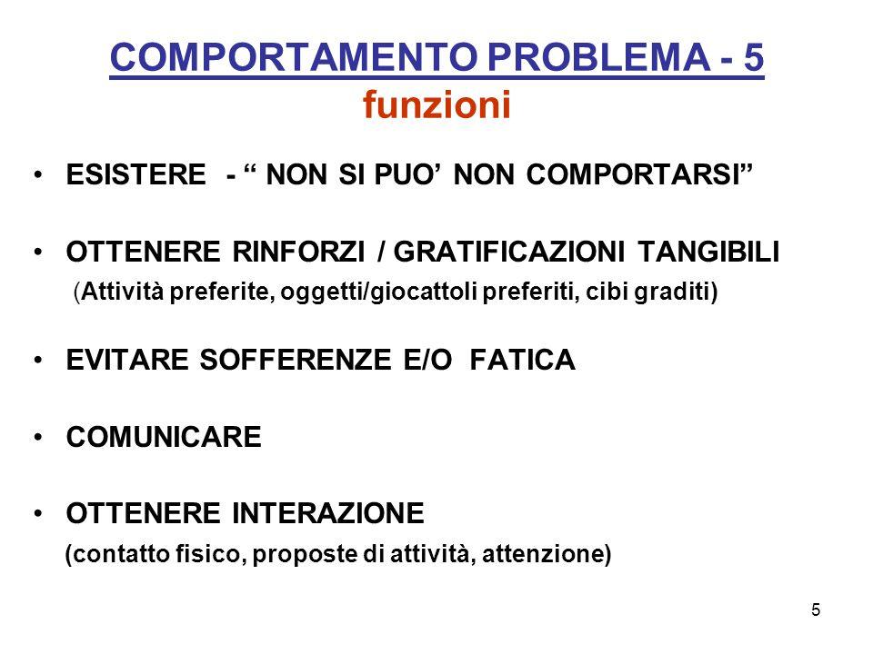 5 COMPORTAMENTO PROBLEMA - 5 funzioni ESISTERE - NON SI PUO' NON COMPORTARSI OTTENERE RINFORZI / GRATIFICAZIONI TANGIBILI (Attività preferite, oggetti/giocattoli preferiti, cibi graditi) EVITARE SOFFERENZE E/O FATICA COMUNICARE OTTENERE INTERAZIONE (contatto fisico, proposte di attività, attenzione)