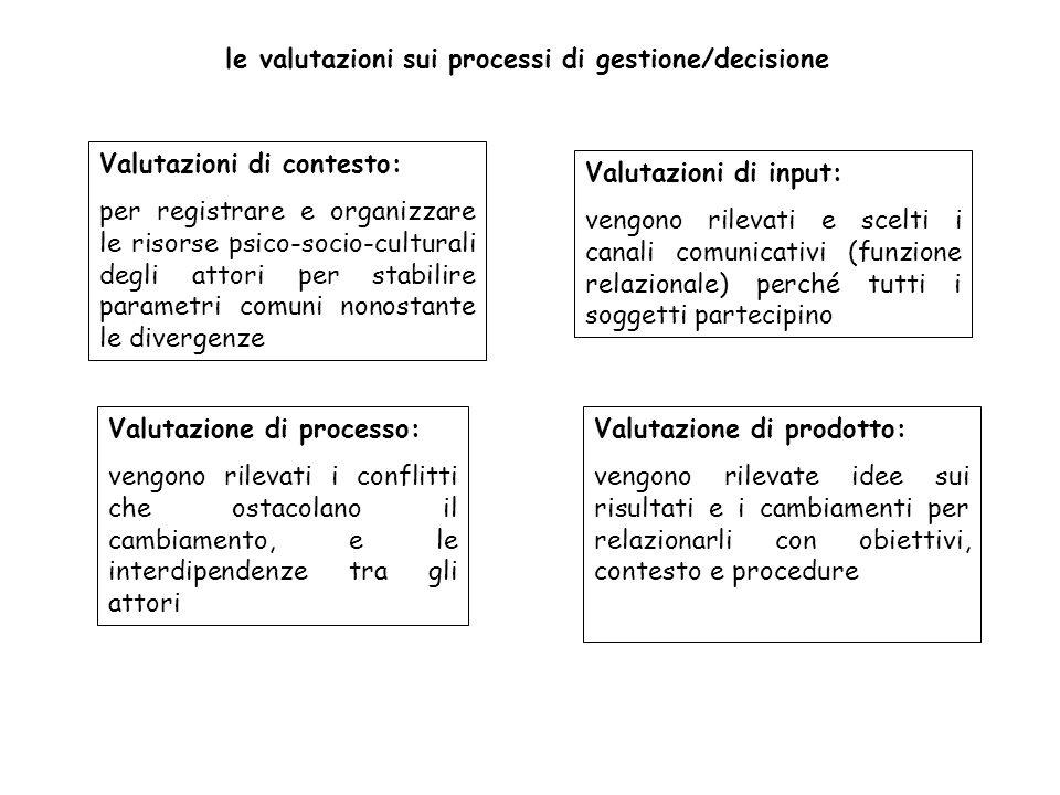 le valutazioni sui processi di gestione/decisione Valutazioni di contesto: per registrare e organizzare le risorse psico-socio-culturali degli attori per stabilire parametri comuni nonostante le divergenze Valutazioni di input: vengono rilevati e scelti i canali comunicativi (funzione relazionale) perché tutti i soggetti partecipino Valutazione di processo: vengono rilevati i conflitti che ostacolano il cambiamento, e le interdipendenze tra gli attori Valutazione di prodotto: vengono rilevate idee sui risultati e i cambiamenti per relazionarli con obiettivi, contesto e procedure