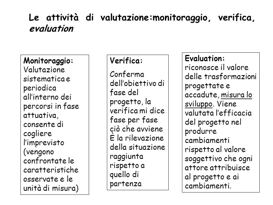 Gli indicatori Per indicatori s'intende una variabile osservabile che dà indicazioni su un fenomeno -Pertinenza:l'indicatore misura una caratteristica essenziale del fenomeno che si intende rilevare; -Rilevanza: è la caratteristica che permette di scegliere tra più indicatori pertinenti, in base a quanto importante è la peculiarità che va a rilevare; -Specificità:l'indicatore rileva una caratteristica esclusiva di ciò che si va a rilevare -Sensibilità: l'indicatore rileva differenze (anche minime) nell'intensità del fenomeno
