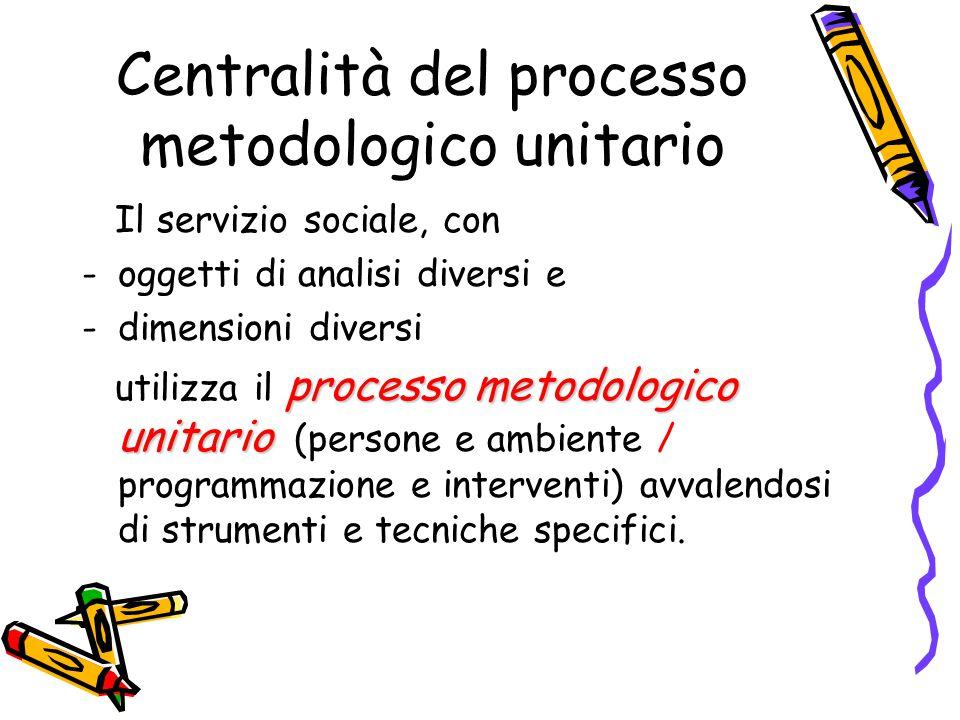 Centralità del processo metodologico unitario Il servizio sociale, con -oggetti di analisi diversi e -dimensioni diversi processo metodologico unitario utilizza il processo metodologico unitario (persone e ambiente / programmazione e interventi) avvalendosi di strumenti e tecniche specifici.