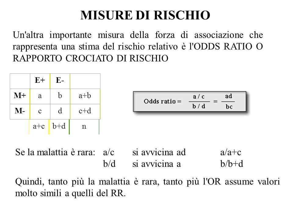 MISURE DI RISCHIO Un altra importante misura della forza di associazione che rappresenta una stima del rischio relativo è l ODDS RATIO O RAPPORTO CROCIATO DI RISCHIO a+cb+dn E+E- M+aba+b M-cdc+d Se la malattia è rara: a/c si avvicina ad a/a+c b/d si avvicina a b/b+d Quindi, tanto più la malattia è rara, tanto più l OR assume valori molto simili a quelli del RR.