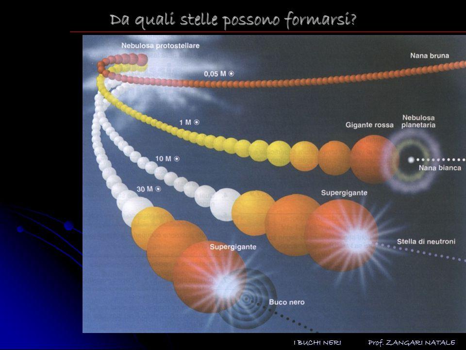 Prof. ZANGARI NATALE I BUCHI NERI Da quali stelle possono formarsi?